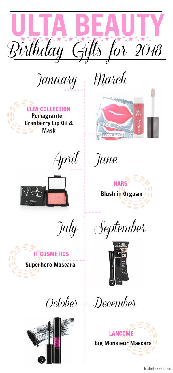 Ulta Birthday Gift For July